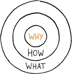 Knowing your why is the difference between giving up when the going get tough, and preserving on to forge ahead. Knowing your why is something that must be done, be it in business, personal relationships, or even the simplest of decision making. In entrepreneurship and freelancing, things can get incredibly tough. It is then therefore a must to understand why you are doing something, before deciding HOW to do it and WHAT to do. Extremely important thing to master.